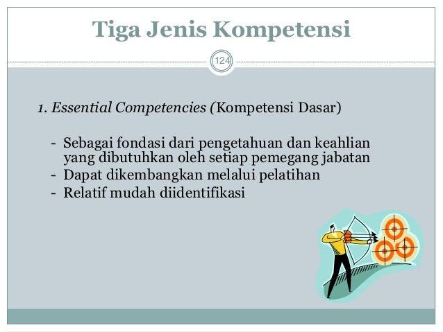 125  2.Differentiating Competencies(Kompetensi Khusus)  membedakan kinerja superior dari rata-rata kinerja. Ini meliputi s...