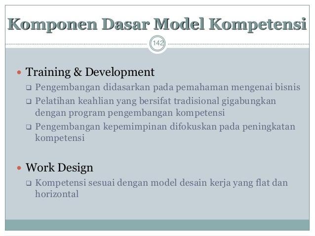 143  Contoh Competency Model  Manajer Pemasaran  Leadership  Kemampuan untuk mempengaruhi dan memotivasi bawahan, bekerja ...
