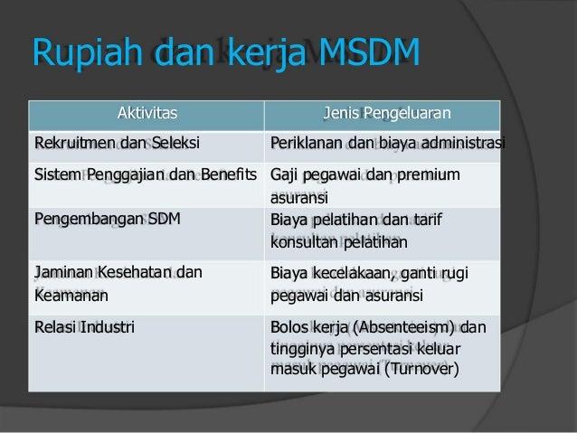 Rupiah dan kerja MSDM  Aktivitas  Rekruitmen dan Seleksi  Sistem Penggajian dan Benefits  Pengembangan SDM  Jaminan Keseha...