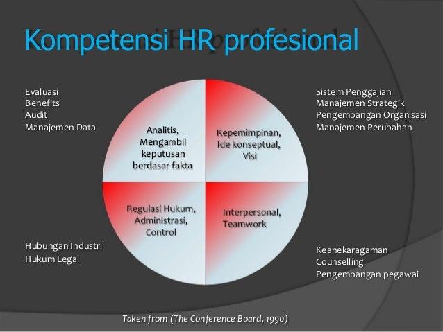 Kompetensi HR profesional  Evaluasi  Benefits  Audit  Sistem Penggajian  Manajemen Strategik  Pengembangan Organisasi  Man...