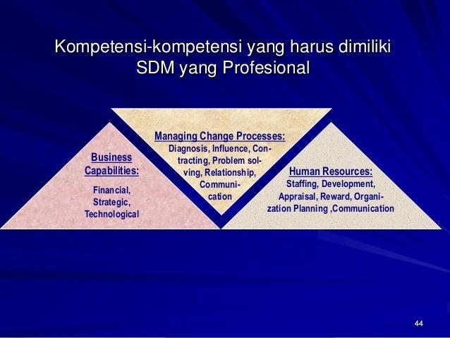 44  Kompetensi-kompetensi yang harus dimiliki SDM yang Profesional  Business  Capabilities:  Financial,  Strategic,  Techn...