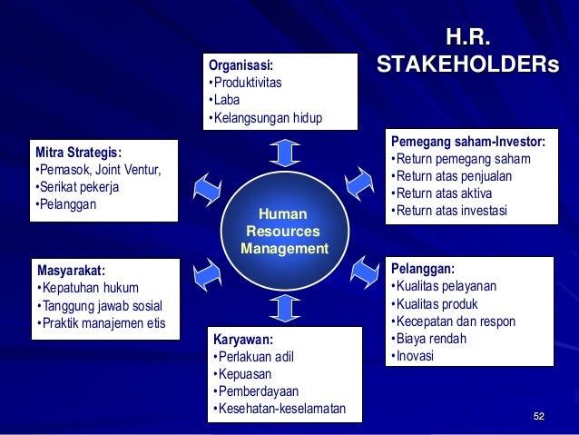 52  H.R. STAKEHOLDERsMasyarakat:  •Kepatuhan hukum  •Tanggung jawab sosial  •Praktik manajemen etisMitra Strategis:  •Pema...
