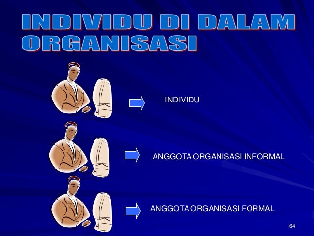 64  ANGGOTA ORGANISASI FORMAL  ANGGOTA ORGANISASI INFORMAL  INDIVIDU
