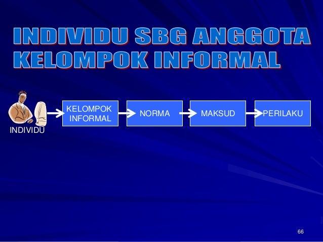 66  NORMA  INDIVIDU  KELOMPOK  INFORMAL  MAKSUD PERILAKU