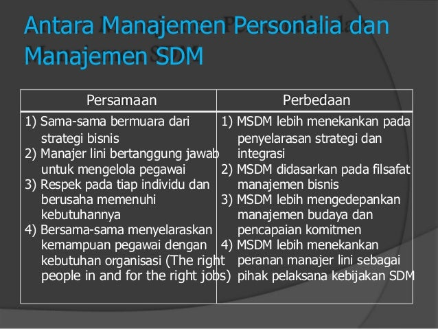 Antara Manajemen Personalia dan  Manajemen SDM  Persamaan  1) Sama-sama bermuara dari  strategi bisnis  2) Manajer lini be...