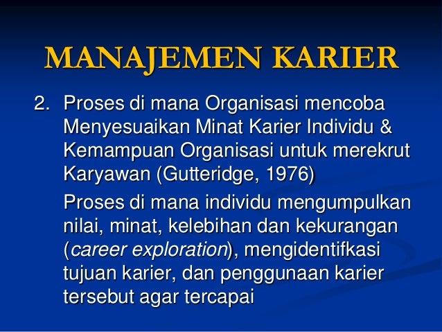 PERSPEKTIF MANAJEMEN KARIER  A S P E K  PARADIGMA TRADISIONAL  PARADIGMA BARU  Organization  Bureaucracy  Network  Role  G...