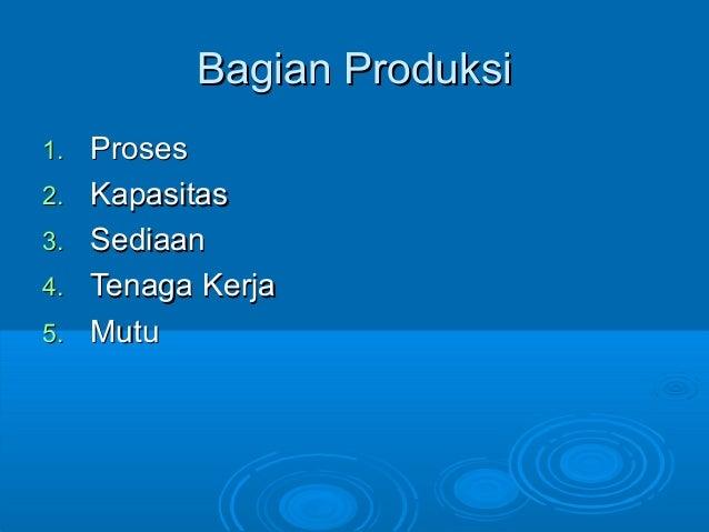 Bagian ProduksiBagian Produksi 1.1. ProsesProses 2.2. KapasitasKapasitas 3.3. SediaanSediaan 4.4. Tenaga KerjaTenaga Kerja...