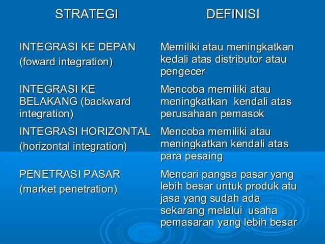 STRATEGISTRATEGI DEFINISIDEFINISI INTEGRASI KE DEPANINTEGRASI KE DEPAN (foward integration)(foward integration) Memiliki a...