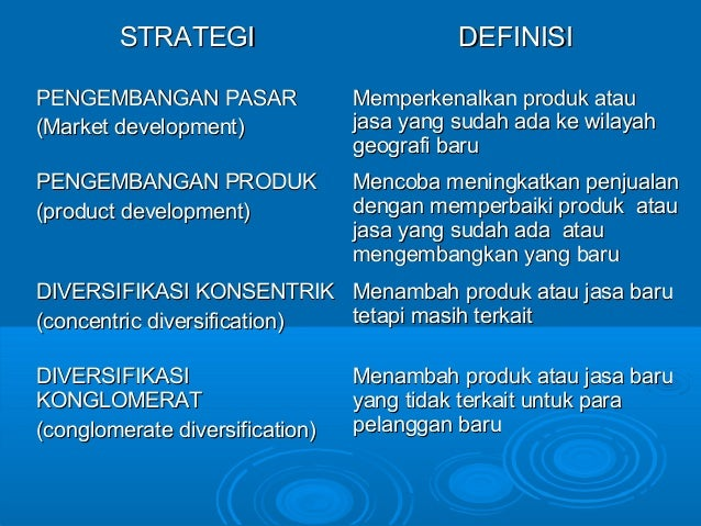STRATEGISTRATEGI DEFINISIDEFINISI PENGEMBANGAN PASARPENGEMBANGAN PASAR (Market development)(Market development) Memperkena...
