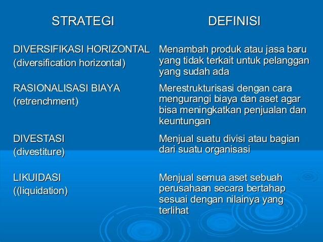 STRATEGISTRATEGI DEFINISIDEFINISI DIVERSIFIKASI HORIZONTALDIVERSIFIKASI HORIZONTAL (diversification horizontal)(diversific...