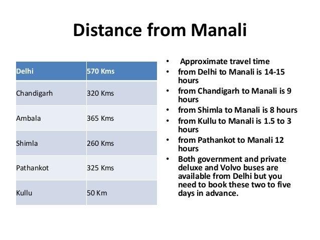 Distance from Manali Delhi  570 Kms  Chandigarh  320 Kms  Ambala  365 Kms  Shimla  260 Kms  Pathankot  325 Kms  Kullu  50 ...