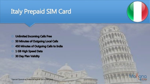 Country Specific SIM Cards - Manana Mobile