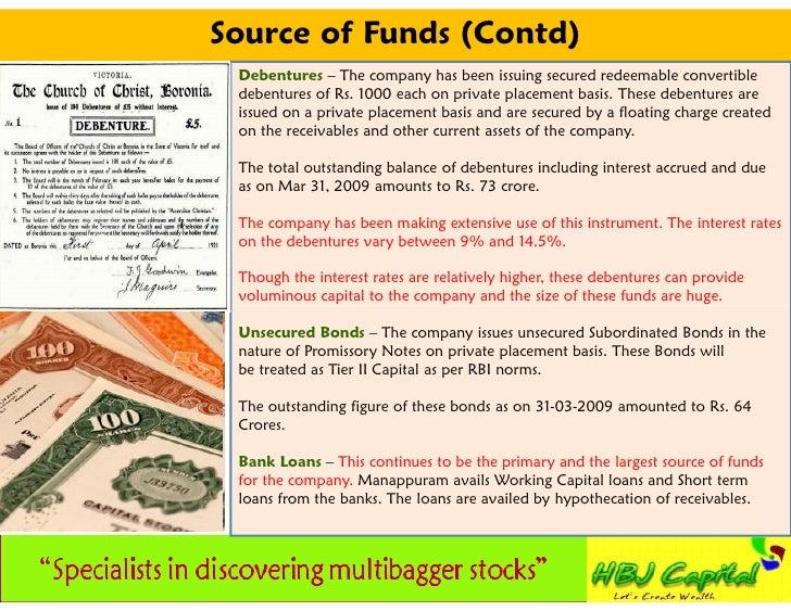 manappuram finance research reports Manappuram finance share price today, manappuram finance stock price,  manappuram finance bse/nse live share price, stock performance, stock.