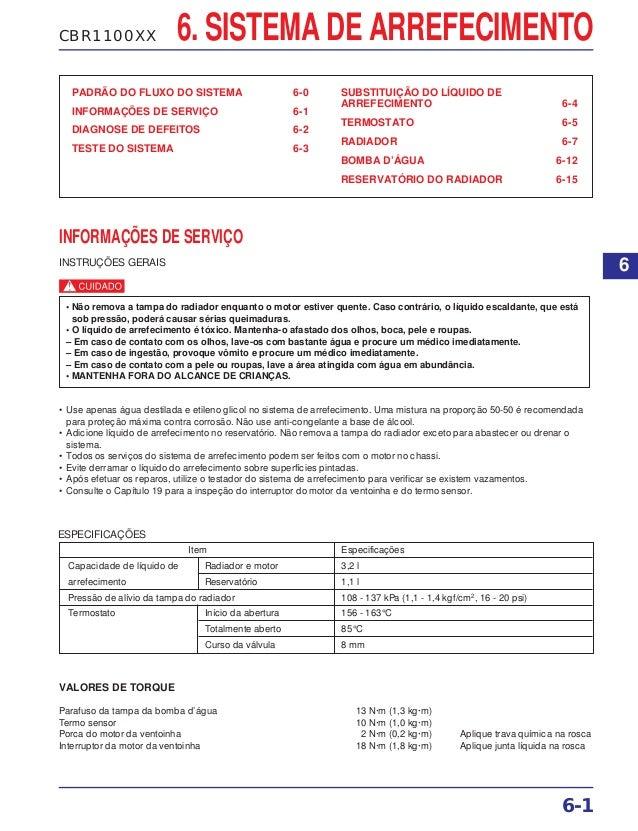 CBR1100XX 6. SISTEMA DE ARREFECIMENTO PADRÃO DO FLUXO DO SISTEMA 6-0 INFORMAÇÕES DE SERVIÇO 6-1 DIAGNOSE DE DEFEITOS 6-2 T...