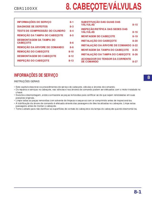 CBR1100XX 8. CABEÇOTE/VÁLVULAS INFORMAÇÕES DE SERVÇO 8-1 DIAGNOSE DE DEFEITOS 8-3 TESTE DE COMPRESSÃO DO CILINDRO 8-4 REMO...