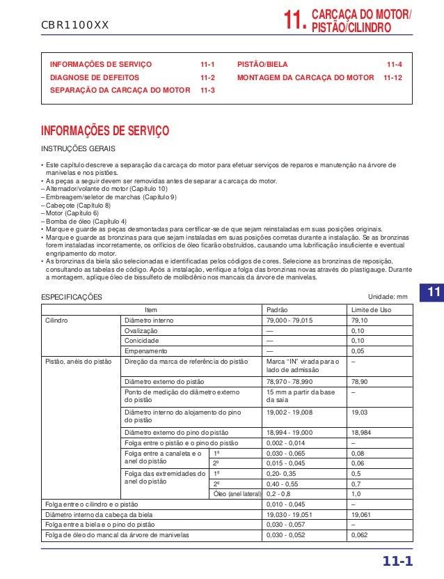 CBR1100XX INFORMAÇÕES DE SERVIÇO 11-1 DIAGNOSE DE DEFEITOS 11-2 SEPARAÇÃO DA CARCAÇA DO MOTOR 11-3 PISTÃO/BIELA 11-4 MONTA...