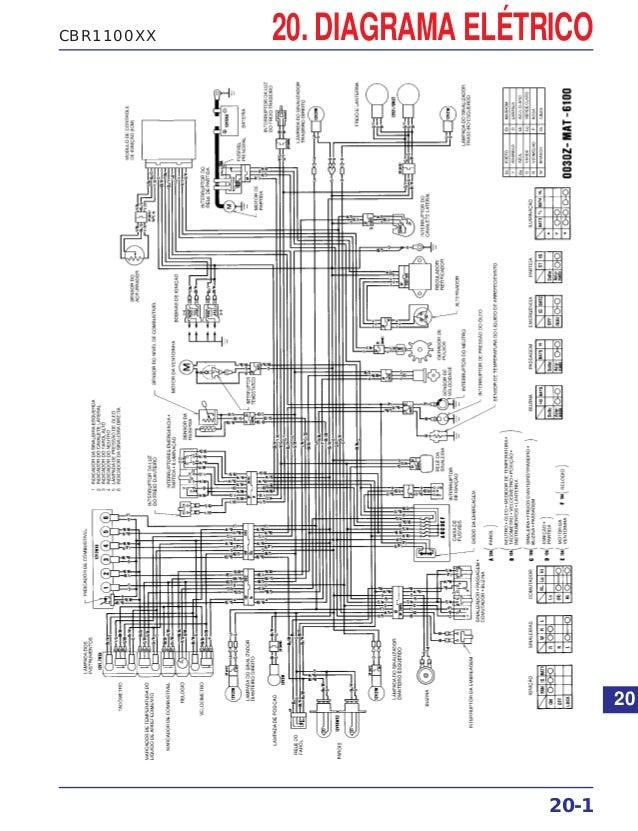 CBR1100XX 20. DIAGRAMA ELÉTRICO 20-1 20