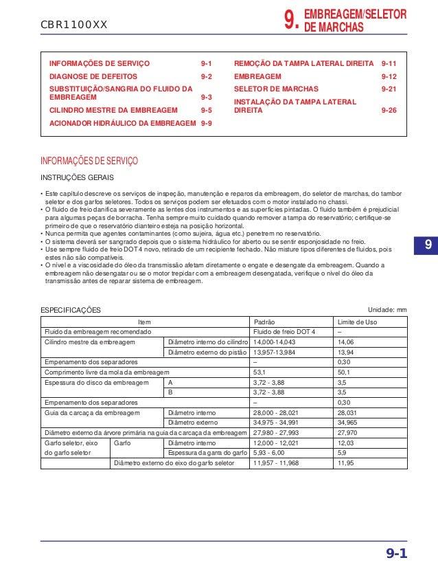 CBR1100XX INFORMAÇÕES DE SERVIÇO 9-1 DIAGNOSE DE DEFEITOS 9-2 SUBSTITUIÇÃO/SANGRIA DO FLUIDO DA EMBREAGEM 9-3 CILINDRO MES...