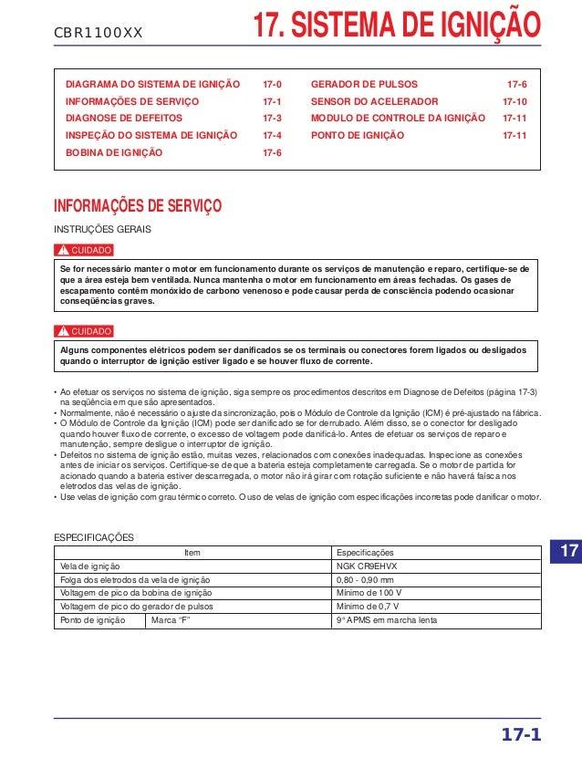 CBR1100XX 17. SISTEMA DE IGNIÇÃO DIAGRAMA DO SISTEMA DE IGNIÇÃO 17-0 INFORMAÇÕES DE SERVIÇO 17-1 DIAGNOSE DE DEFEITOS 17-3...