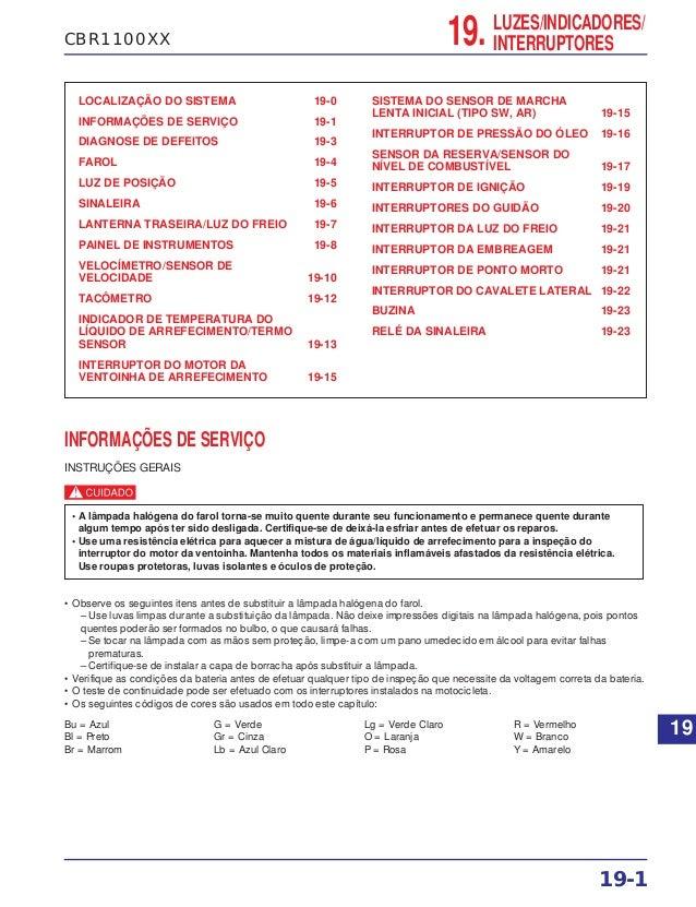 CBR1100XX LOCALIZAÇÃO DO SISTEMA 19-0 INFORMAÇÕES DE SERVIÇO 19-1 DIAGNOSE DE DEFEITOS 19-3 FAROL 19-4 LUZ DE POSIÇÃO 19-5...