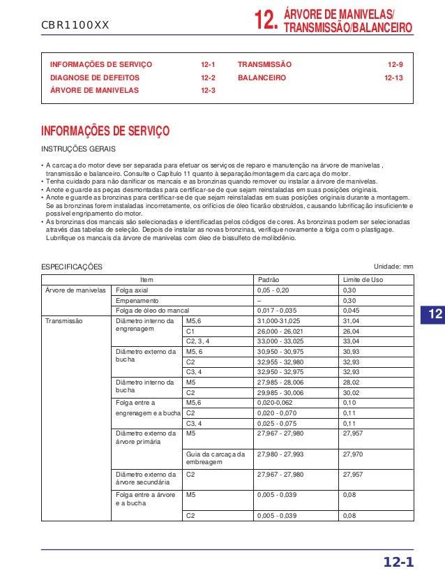 CBR1100XX INFORMAÇÕES DE SERVIÇO 12-1 DIAGNOSE DE DEFEITOS 12-2 ÁRVORE DE MANIVELAS 12-3 TRANSMISSÃO 12-9 BALANCEIRO 12-13...