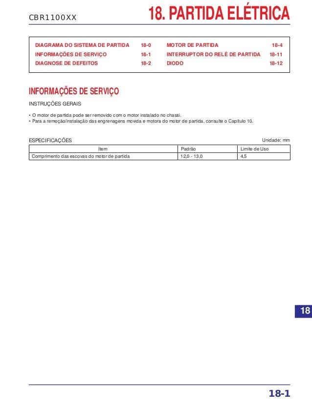 CBR1100XX 18. PARTIDA ELÉTRICA DIAGRAMA DO SISTEMA DE PARTIDA 18-0 INFORMAÇÕES DE SERVIÇO 18-1 DIAGNOSE DE DEFEITOS 18-2 M...