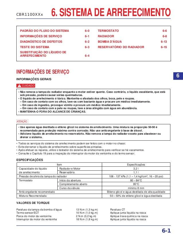 6. SISTEMA DE ARREFECIMENTO PADRÃO DO FLUXO DO SISTEMA 6-0 INFORMAÇÕES DE SERVIÇO 6-1 DIAGNÓSTICO DE DEFEITOS 6-2 TESTE DO...