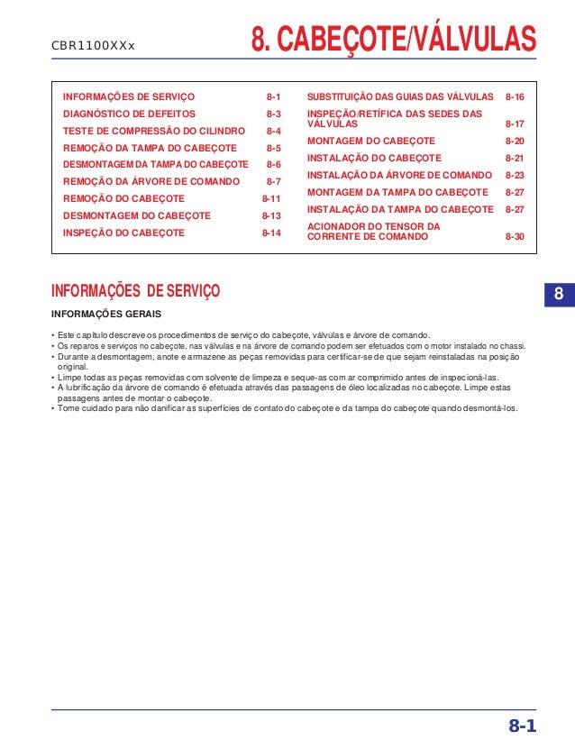 8. CABEÇOTE/VÁLVULAS INFORMAÇÕES DE SERVIÇO 8-1 DIAGNÓSTICO DE DEFEITOS 8-3 TESTE DE COMPRESSÃO DO CILINDRO 8-4 REMOÇÃO DA...