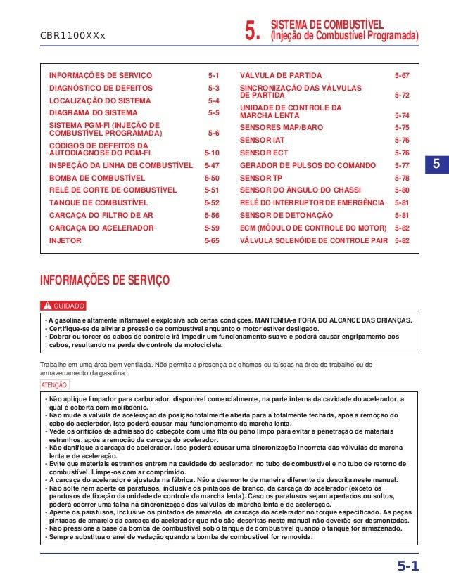 SISTEMA DE COMBUSTÍVEL (Injeção de Combustível Programada)5. INFORMAÇÕES DE SERVIÇO 5-1 DIAGNÓSTICO DE DEFEITOS 5-3 LOCALI...