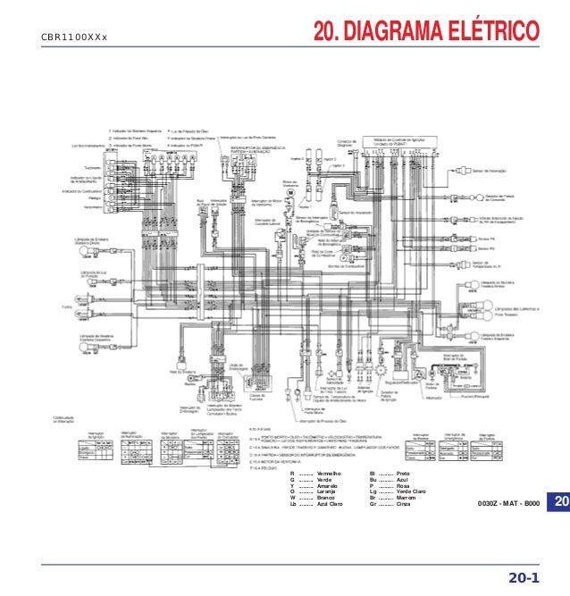 20. DIAGRAMA ELÉTRICO 20-1 CBR1100XXx 0030Z - MAT - B000 R .......... Vermelho G .......... Verde Y .......... Amarelo O ....