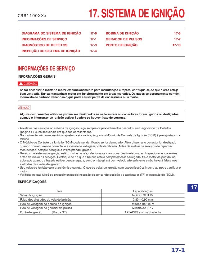 17. SISTEMA DE IGNIÇÃO DIAGRAMA DO SISTEMA DE IGNIÇÃO 17-0 INFORMAÇÕES DE SERVIÇO 17-1 DIAGNÓSTICO DE DEFEITOS 17-3 INSPEÇ...