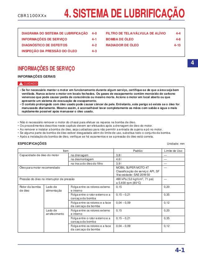 4. SISTEMA DE LUBRIFICAÇÃO DIAGRAMA DO SISTEMA DE LUBRIFICAÇÃO 4-0 INFORMAÇÕES DE SERVIÇO 4-1 DIAGNÓSTICO DE DEFEITOS 4-2 ...