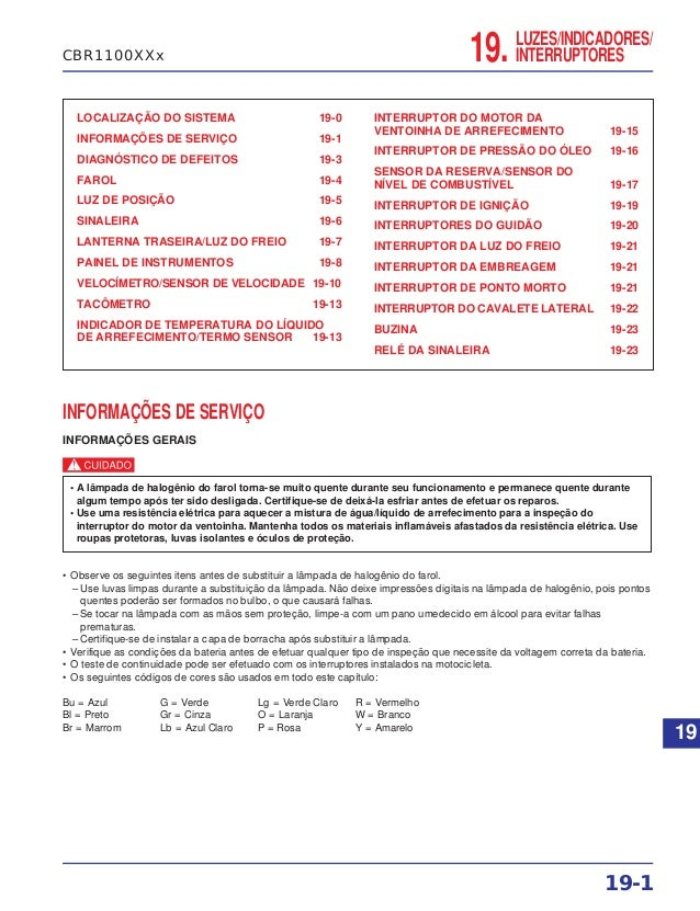 LUZES/INDICADORES/ INTERRUPTORES19. LOCALIZAÇÃO DO SISTEMA 19-0 INFORMAÇÕES DE SERVIÇO 19-1 DIAGNÓSTICO DE DEFEITOS 19-3 F...