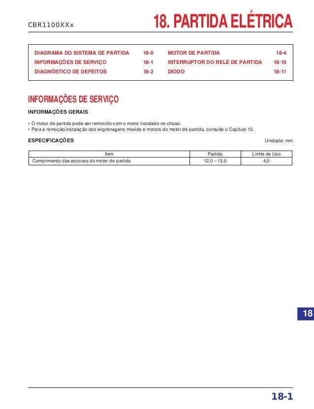 18. PARTIDA ELÉTRICA DIAGRAMA DO SISTEMA DE PARTIDA 18-0 INFORMAÇÕES DE SERVIÇO 18-1 DIAGNÓSTICO DE DEFEITOS 18-2 MOTOR DE...