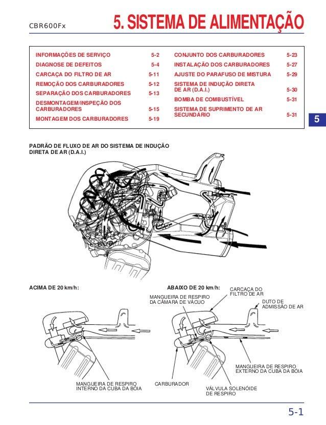 5. SISTEMA DE ALIMENTAÇÃO INFORMAÇÕES DE SERVIÇO 5-2 DIAGNOSE DE DEFEITOS 5-4 CARCAÇA DO FILTRO DE AR 5-11 REMOÇÃO DOS CAR...