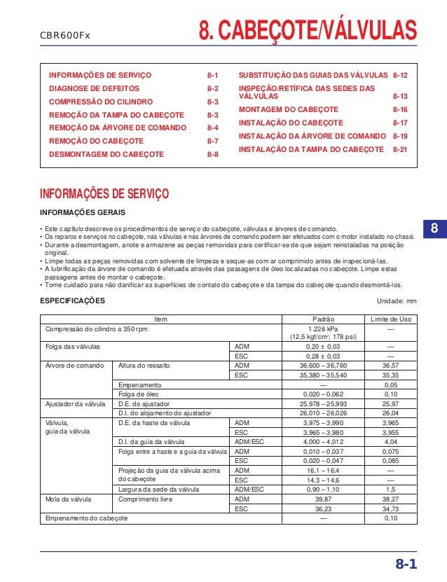 8. CABEÇOTE/VÁLVULAS INFORMAÇÕES DE SERVIÇO 8-1 DIAGNOSE DE DEFEITOS 8-2 COMPRESSÃO DO CILINDRO 8-3 REMOÇÃO DA TAMPA DO CA...