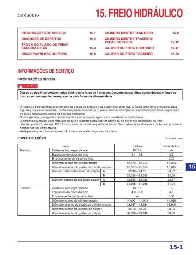 15. FREIO HIDRÁULICO INFORMAÇÕES DE SERVIÇO 15-1 DIAGNOSE DE DEFEITOS 15-2 TROCA DO FLUIDO DE FREIO/ SANGRIA DE AR 15-3 DI...