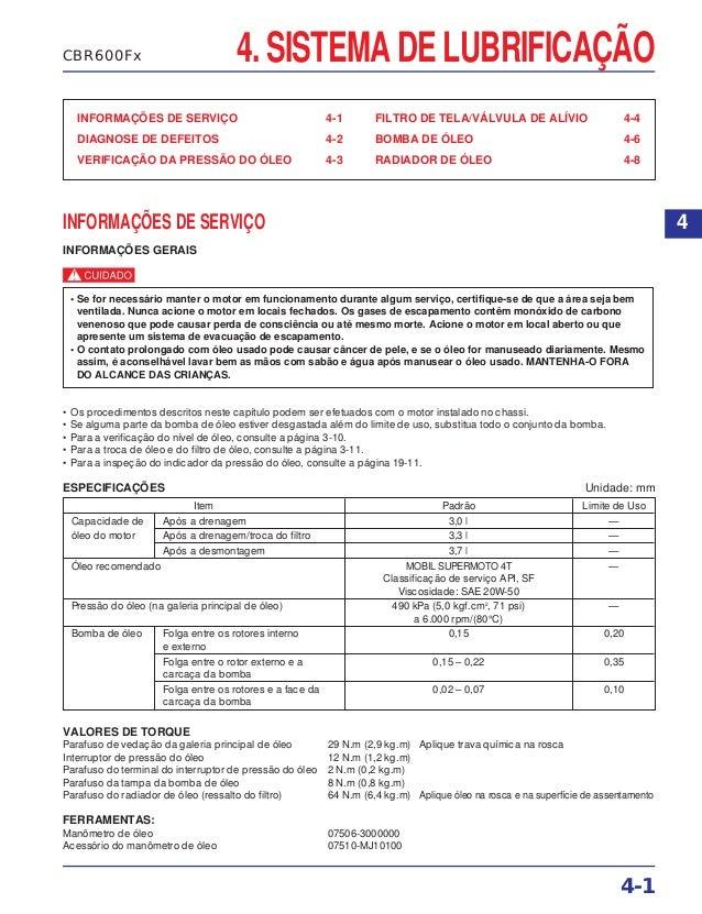 4. SISTEMA DE LUBRIFICAÇÃO INFORMAÇÕES DE SERVIÇO 4-1 DIAGNOSE DE DEFEITOS 4-2 VERIFICAÇÃO DA PRESSÃO DO ÓLEO 4-3 FILTRO D...