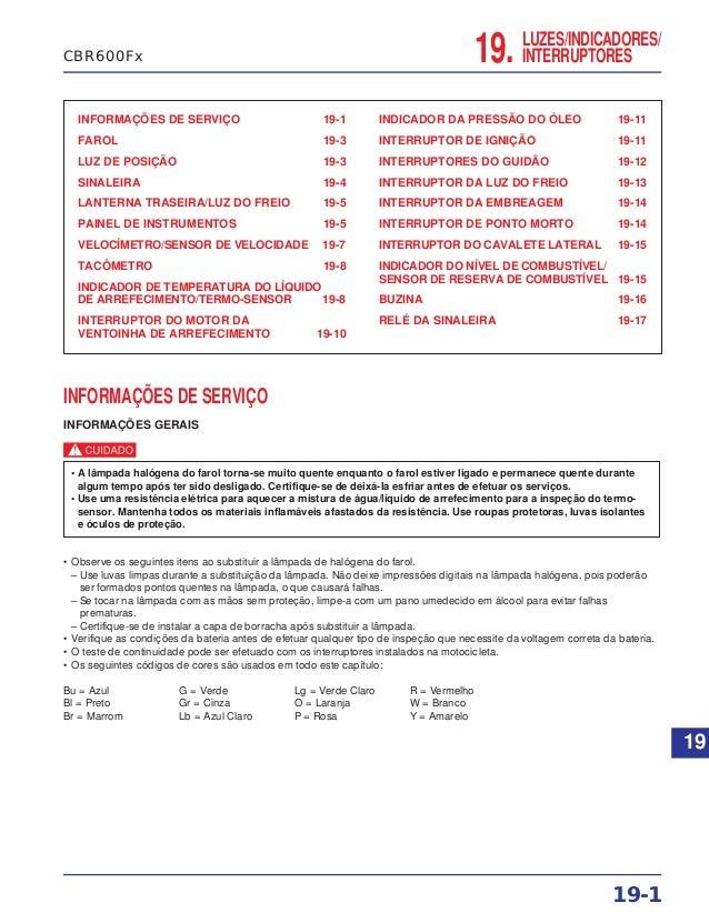 LUZES/INDICADORES/ INTERRUPTORES19. INFORMAÇÕES DE SERVIÇO 19-1 FAROL 19-3 LUZ DE POSIÇÃO 19-3 SINALEIRA 19-4 LANTERNA TRA...
