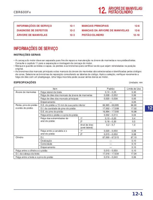 ÁRVORE DE MANIVELAS/ PISTAO/CILINDRO12. INFORMAÇÕES DE SERVIÇO 12-1 DIAGNOSE DE DEFEITOS 12-2 ÁRVORE DE MANIVELAS 12-3 MAN...