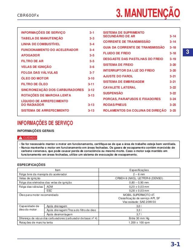 3. MANUTENÇÃO INFORMAÇÕES DE SERVIÇO 3-1 TABELA DE MANUTENÇÃO 3-3 LINHA DE COMBUSTÍVEL 3-4 FUNCIONAMENTO DO ACELERADOR 3-4...