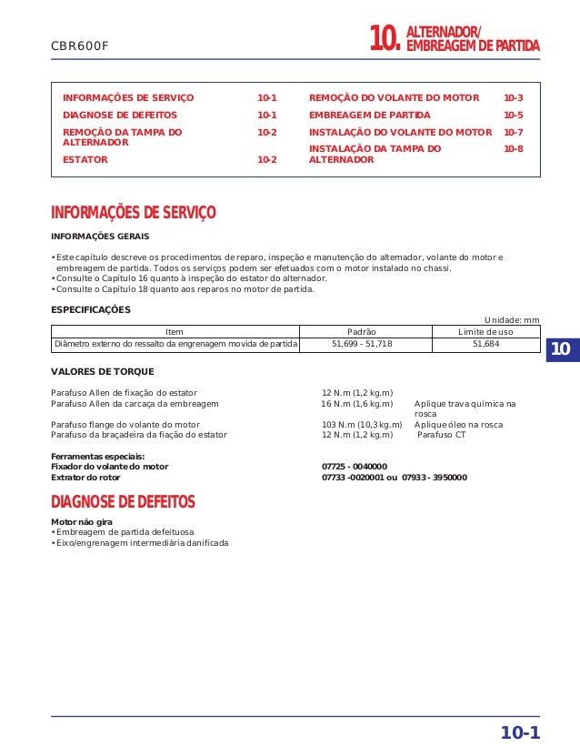 ALTERNADOR/ EMBREAGEM DE PARTIDA10. INFORMAÇÕES DE SERVIÇO 10-1 DIAGNOSE DE DEFEITOS 10-1 REMOÇÃO DA TAMPA DO 10-2 ALTERNA...