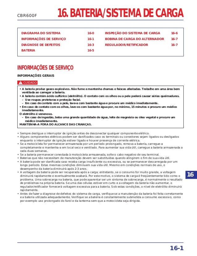 16. BATERIA/SISTEMA DE CARGA DIAGRAMA DO SISTEMA 16-0 INFORMAÇÕES DE SERVIÇO 16-1 DIAGNOSE DE DEFEITOS 16-3 BATERIA 16-5 I...