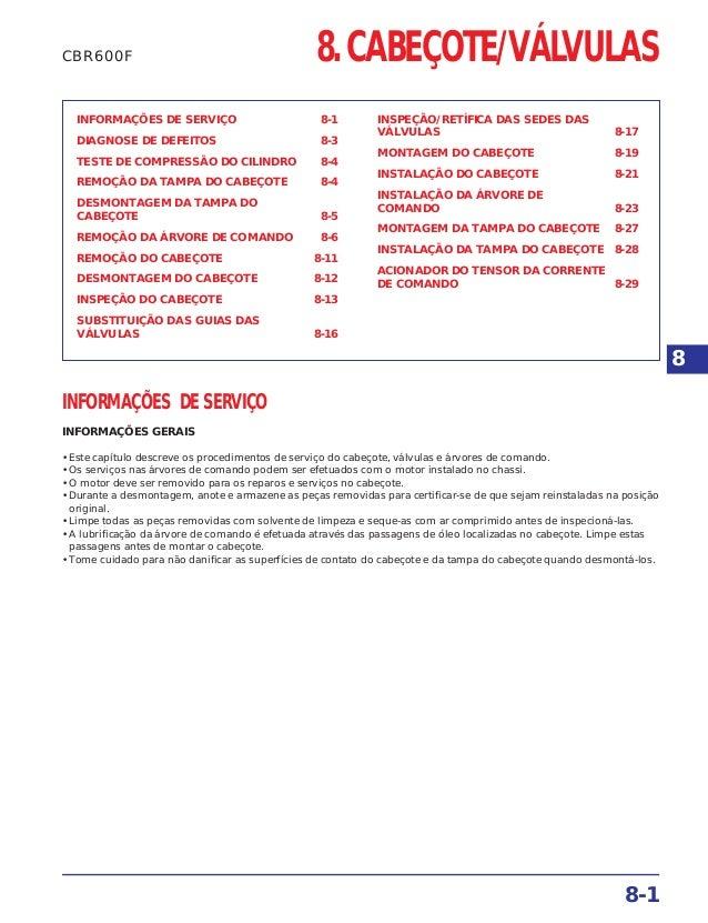 8. CABEÇOTE/VÁLVULAS INFORMAÇÕES DE SERVIÇO 8-1 DIAGNOSE DE DEFEITOS 8-3 TESTE DE COMPRESSÃO DO CILINDRO 8-4 REMOÇÃO DA TA...