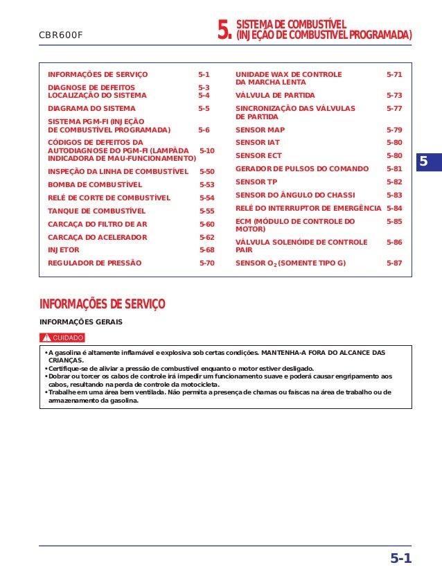SISTEMA DE COMBUSTÍVEL (INJEÇÃO DE COMBUSTIVEL PROGRAMADA) INFORMAÇÕES DE SERVIÇO 5-1 DIAGNOSE DE DEFEITOS 5-3 LOCALIZAÇÃO...