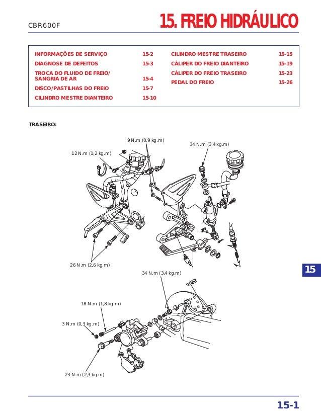 15. FREIO HIDRÁULICO INFORMAÇÕES DE SERVIÇO 15-2 DIAGNOSE DE DEFEITOS 15-3 TROCA DO FLUIDO DE FREIO/ SANGRIA DE AR 15-4 DI...