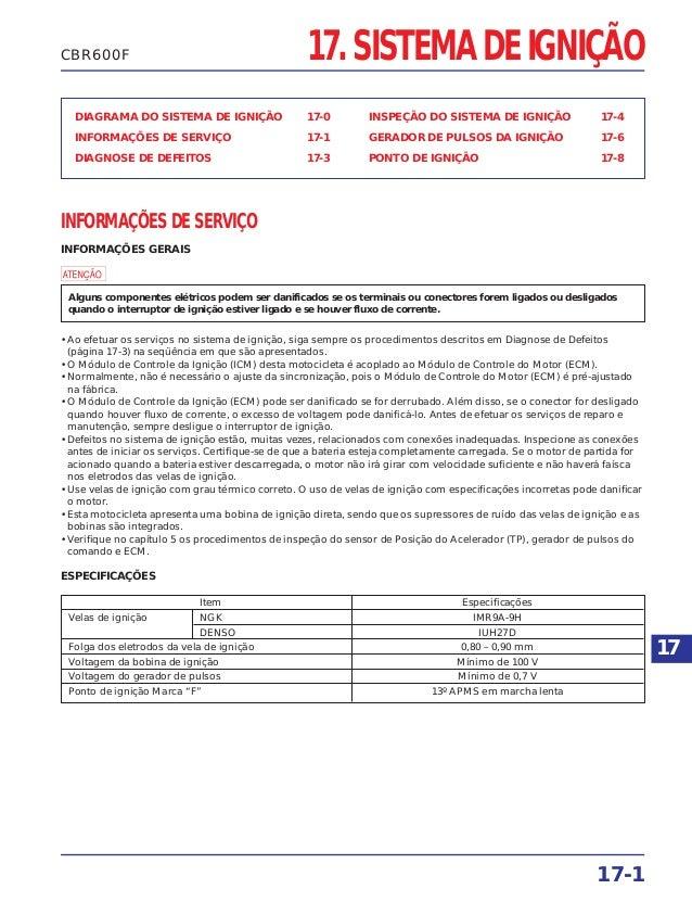 SISTEMA DE IGNIÇÃO DIAGRAMA DO SISTEMA DE IGNIÇÃO 17-0 INFORMAÇÕES DE SERVIÇO 17-1 DIAGNOSE DE DEFEITOS 17-3 INSPEÇÃO DO S...