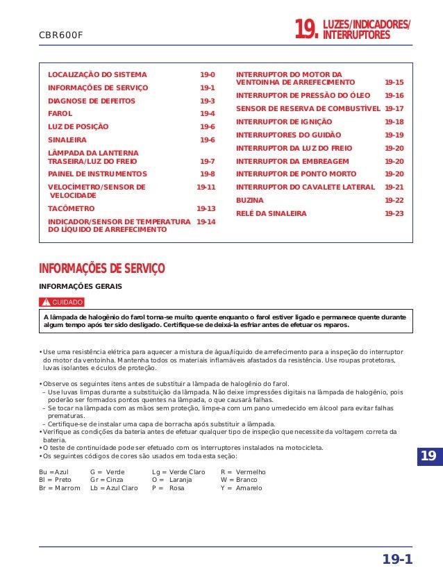 LUZES/INDICADORES/ INTERRUPTORES LOCALIZAÇÃO DO SISTEMA 19-0 INFORMAÇÕES DE SERVIÇO 19-1 DIAGNOSE DE DEFEITOS 19-3 FAROL 1...