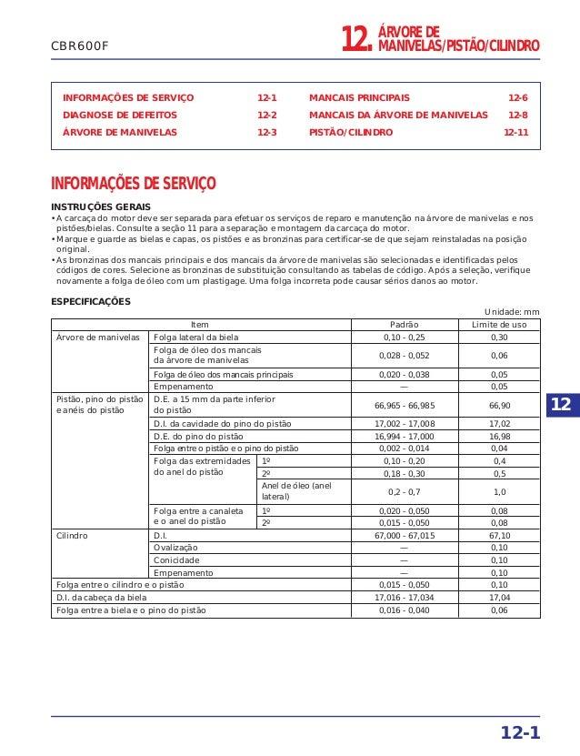 ÁRVORE DE MANIVELAS/PISTÃO/CILINDRO INFORMAÇÕES DE SERVIÇO 12-1 DIAGNOSE DE DEFEITOS 12-2 ÁRVORE DE MANIVELAS 12-3 MANCAIS...