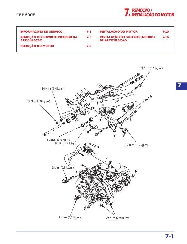 REMOÇÃO / INSTALAÇÃO DO MOTOR INFORMAÇÕES DE SERVIÇO 7-1 REMOÇÃO DO SUPORTE INFERIOR DA 7-3 ARTICULAÇÃO REMOÇÃO DO MOTOR 7...